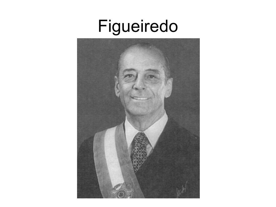 A Ditadura - Política Os Atos Institucionais AI – 1, 2, 3, 4, 5...