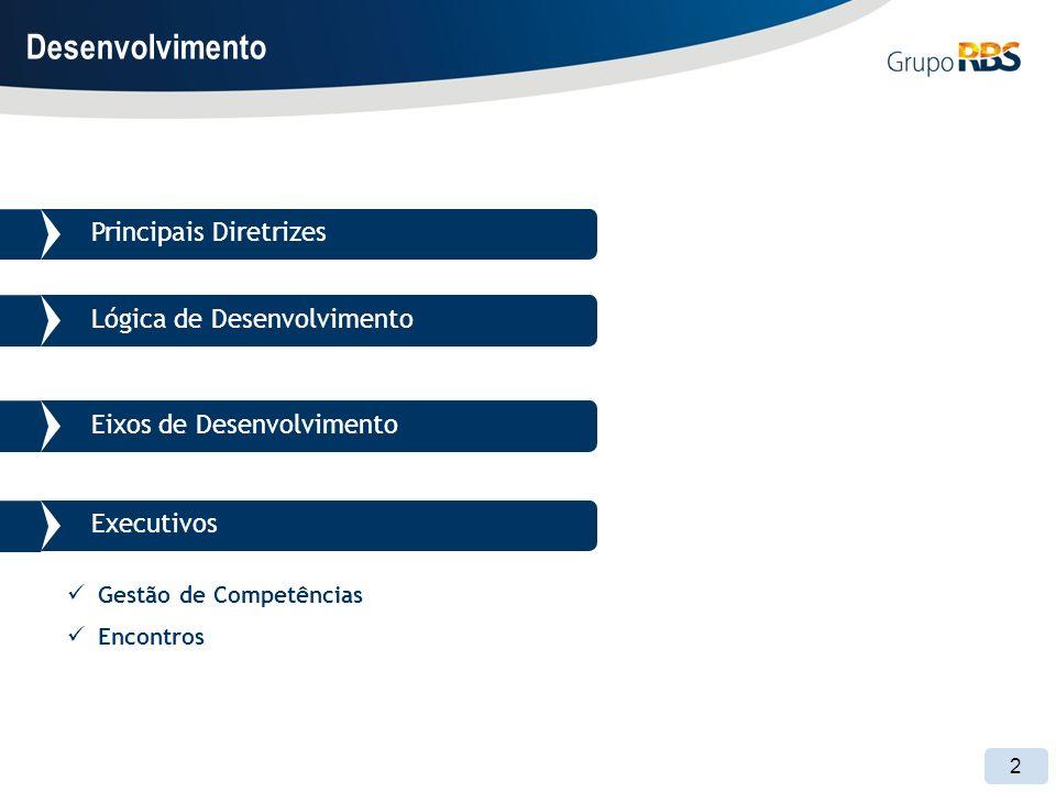 2 Principais Diretrizes Gestão de Competências Encontros Desenvolvimento Lógica de DesenvolvimentoEixos de DesenvolvimentoExecutivos