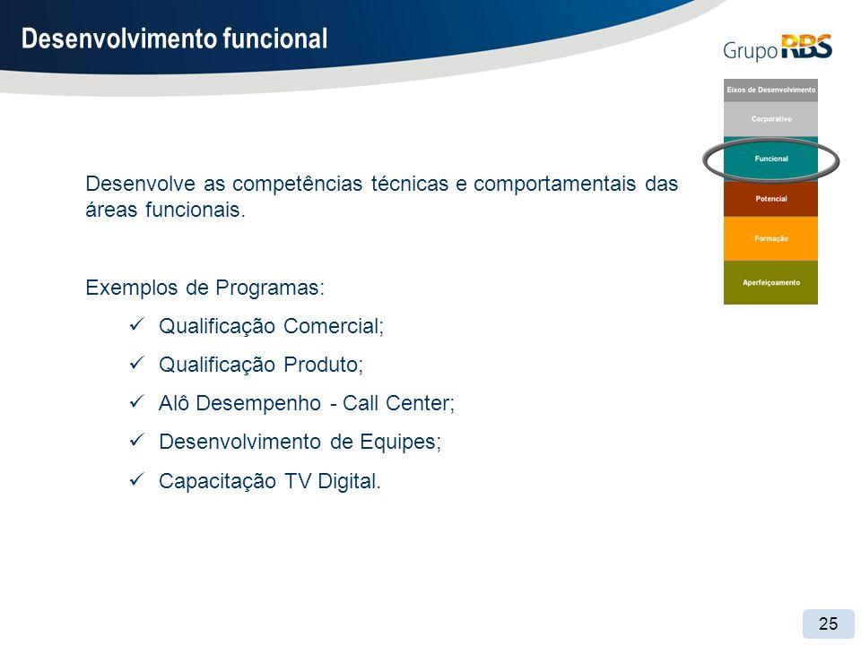 25 Desenvolvimento funcional Desenvolve as competências técnicas e comportamentais das áreas funcionais.