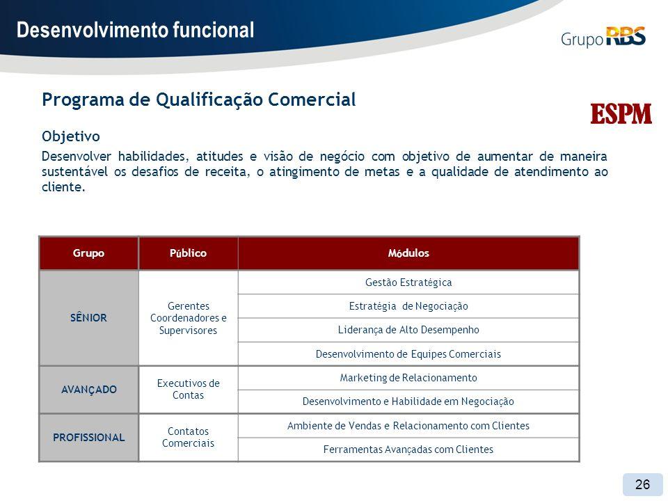 26 Programa de Qualificação Comercial Objetivo Desenvolver habilidades, atitudes e visão de negócio com objetivo de aumentar de maneira sustentável os desafios de receita, o atingimento de metas e a qualidade de atendimento ao cliente.