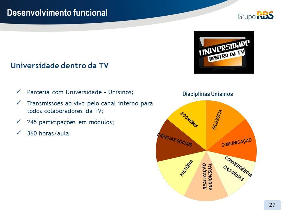 27 Universidade dentro da TV Parceria com Universidade – Unisinos; Transmissões ao vivo pelo canal interno para todos colaboradores da TV; 245 participações em módulos; 360 horas/aula.