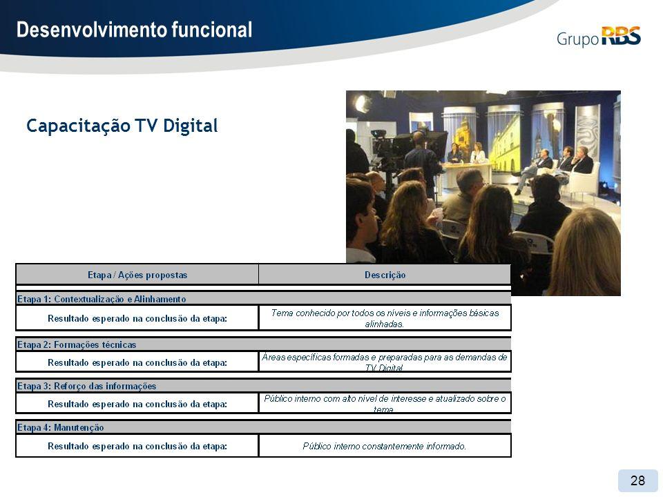 28 Capacitação TV Digital Desenvolvimento funcional