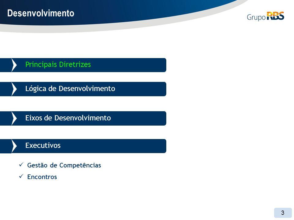 3 Principais Diretrizes Gestão de Competências Encontros Desenvolvimento Lógica de DesenvolvimentoEixos de DesenvolvimentoExecutivos