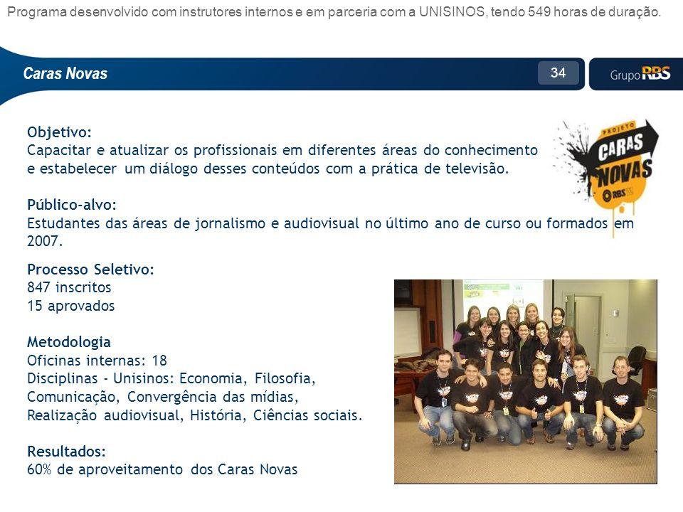 34 Programa desenvolvido com instrutores internos e em parceria com a UNISINOS, tendo 549 horas de duração.