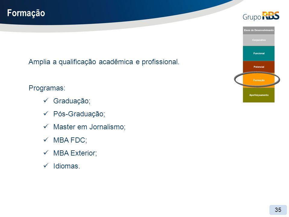 35 Formação Amplia a qualificação acadêmica e profissional.