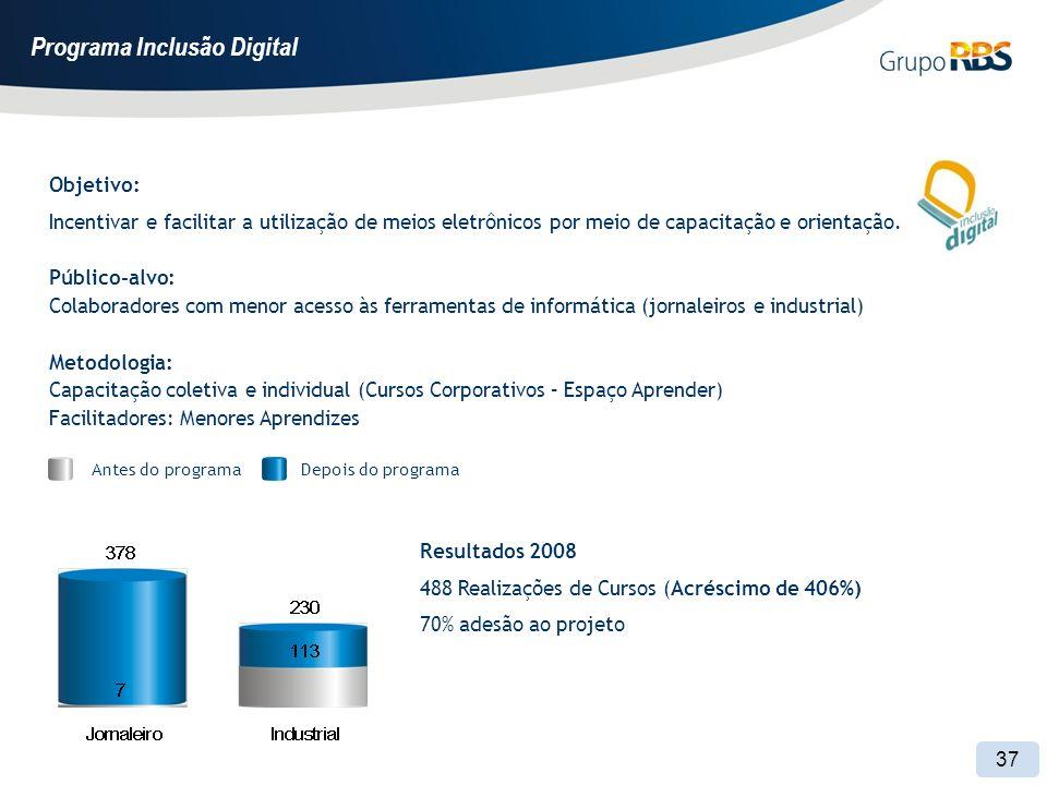 37 Objetivo: Incentivar e facilitar a utilização de meios eletrônicos por meio de capacitação e orientação.