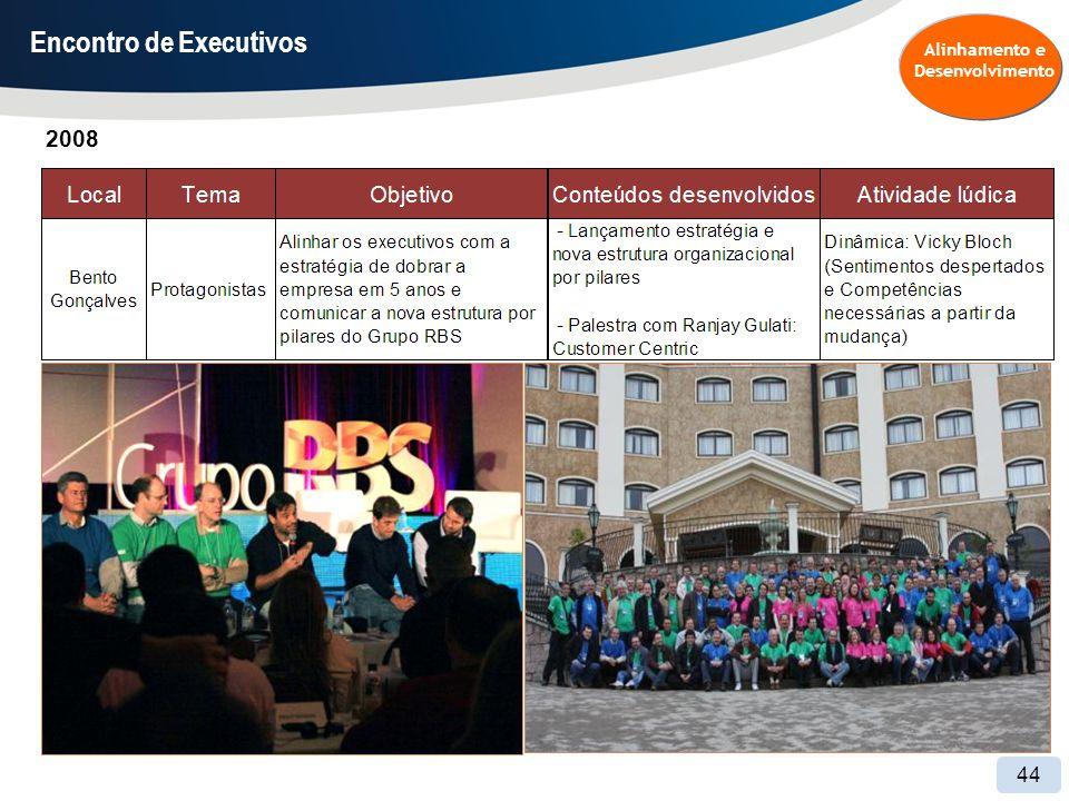 44 2008 Encontro de Executivos Alinhamento e Desenvolvimento