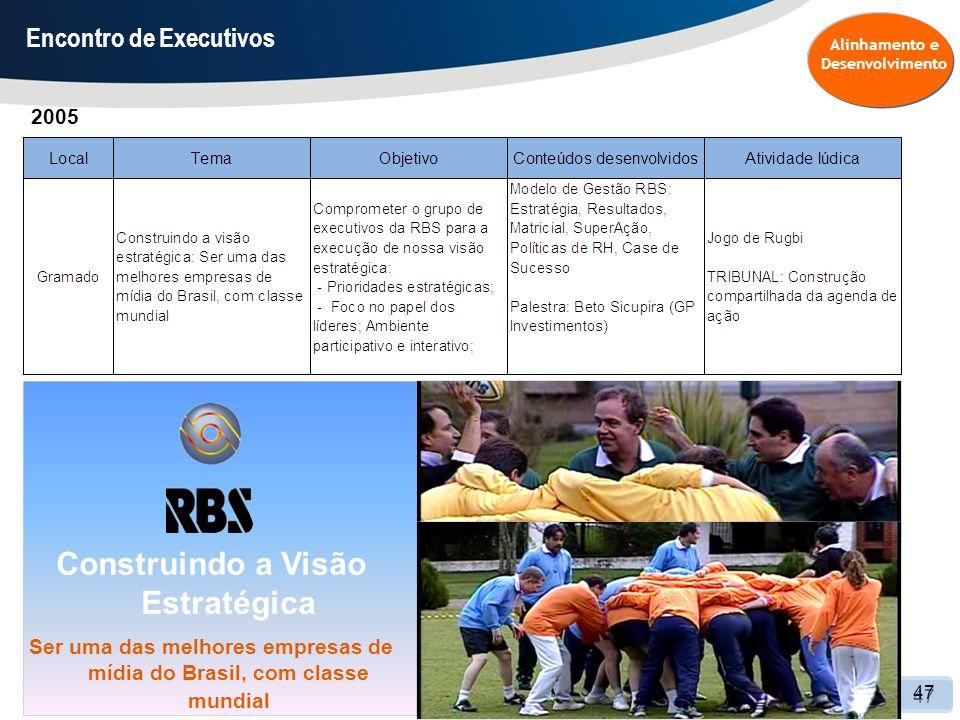 47 Construindo a Visão Estratégica Ser uma das melhores empresas de mídia do Brasil, com classe mundial 2005 Encontro de Executivos Alinhamento e Desenvolvimento