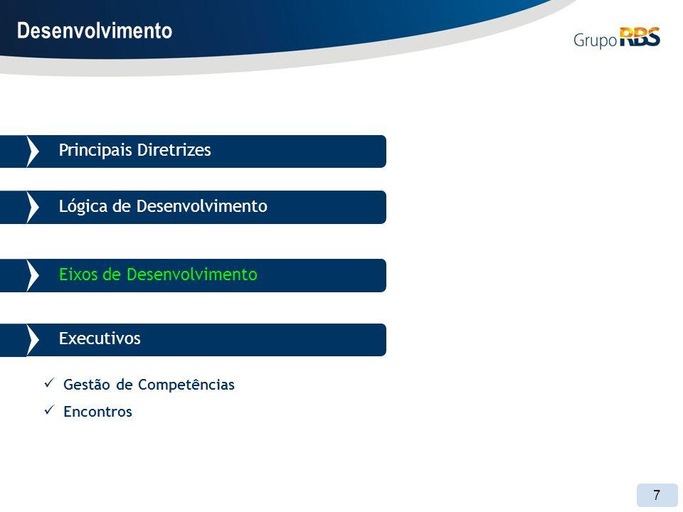 7 Principais Diretrizes Gestão de Competências Encontros Desenvolvimento Lógica de DesenvolvimentoEixos de DesenvolvimentoExecutivos
