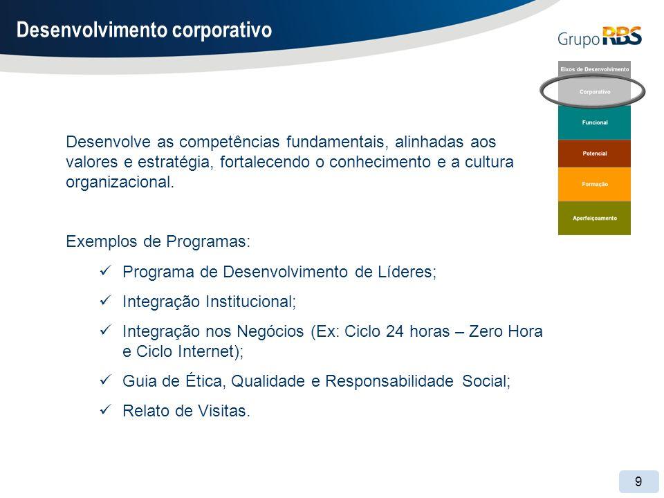9 Desenvolvimento corporativo Desenvolve as competências fundamentais, alinhadas aos valores e estratégia, fortalecendo o conhecimento e a cultura organizacional.