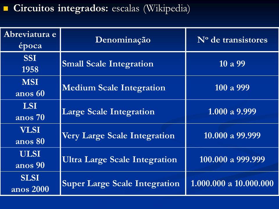 Circuitos integrados: escalas (Wikipedia) Circuitos integrados: escalas (Wikipedia) Abreviatura e época DenominaçãoN o de transistores SSI 1958 Small