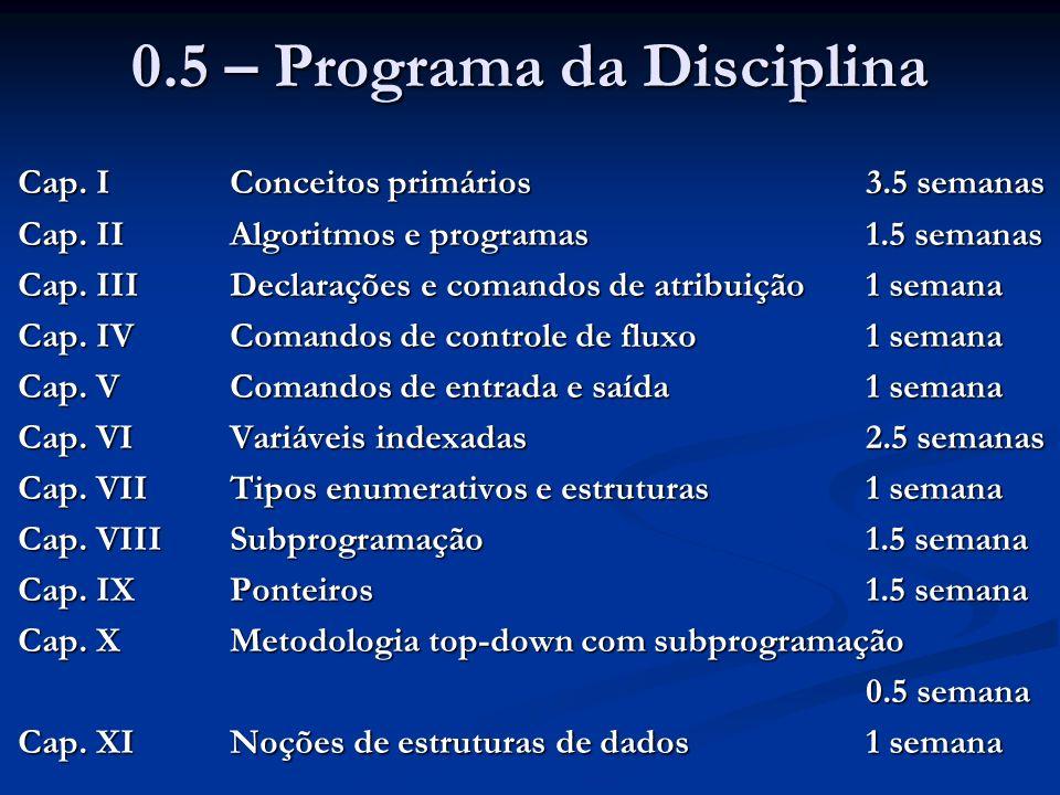 0.5 – Programa da Disciplina Cap. I Conceitos primários3.5 semanas Cap. II Algoritmos e programas 1.5 semanas Cap. III Declarações e comandos de atrib