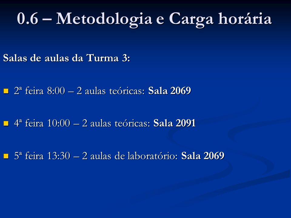 0.6 – Metodologia e Carga horária Salas de aulas da Turma 3: 2ª feira 8:00 – 2 aulas teóricas: Sala 2069 2ª feira 8:00 – 2 aulas teóricas: Sala 2069 4