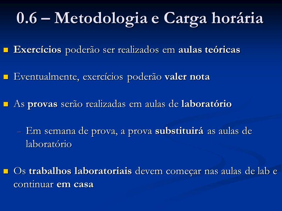 0.6 – Metodologia e Carga horária Exercícios poderão ser realizados em aulas teóricas Exercícios poderão ser realizados em aulas teóricas Eventualment