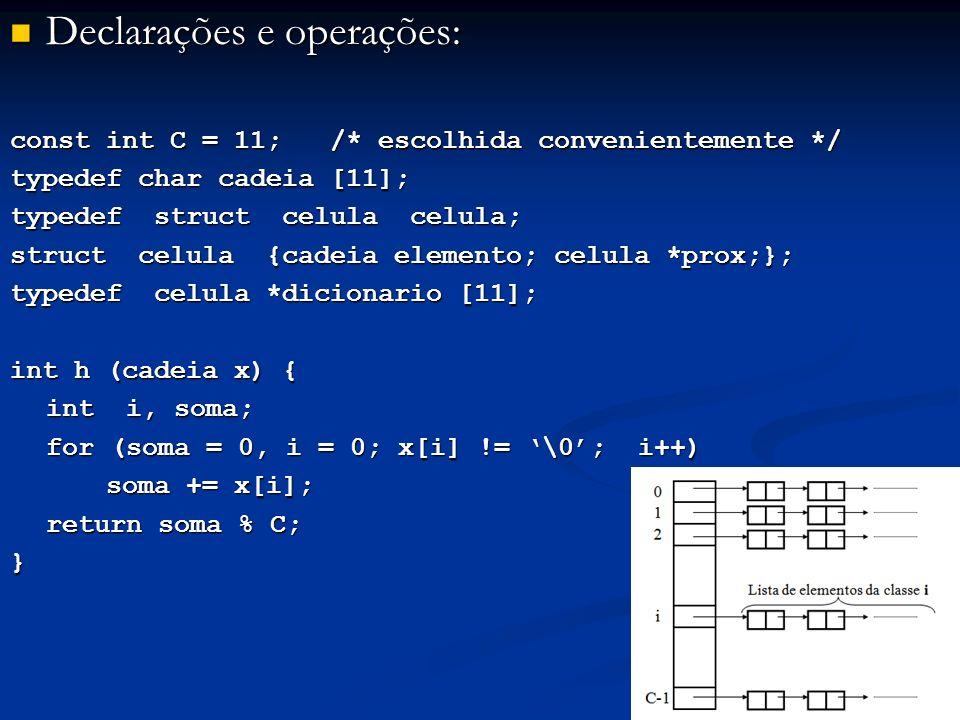10 Declarações e operações: Declarações e operações: const int C = 11; /* escolhida convenientemente */ typedef char cadeia [11]; typedef struct celula celula; struct celula {cadeia elemento; celula *prox;}; typedef celula *dicionario [11]; int h (cadeia x) { int i, soma; for (soma = 0, i = 0; x[i] != \0; i++) soma += x[i]; return soma % C; }