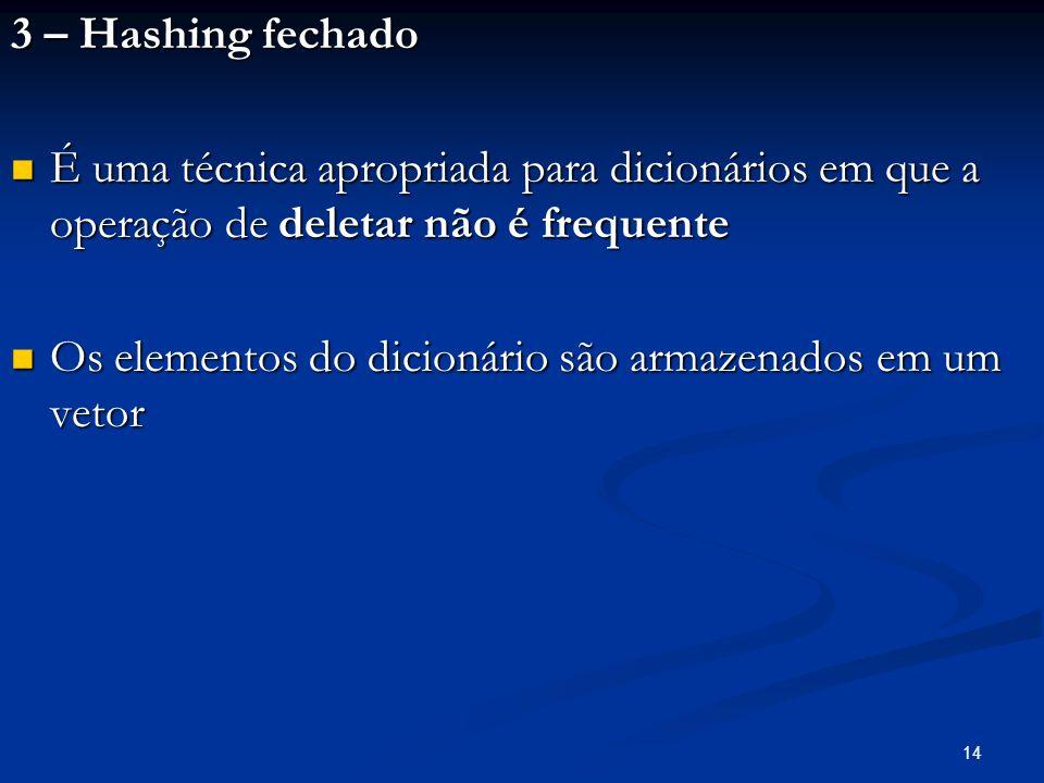 14 3 – Hashing fechado É uma técnica apropriada para dicionários em que a operação de deletar não é frequente É uma técnica apropriada para dicionários em que a operação de deletar não é frequente Os elementos do dicionário são armazenados em um vetor Os elementos do dicionário são armazenados em um vetor