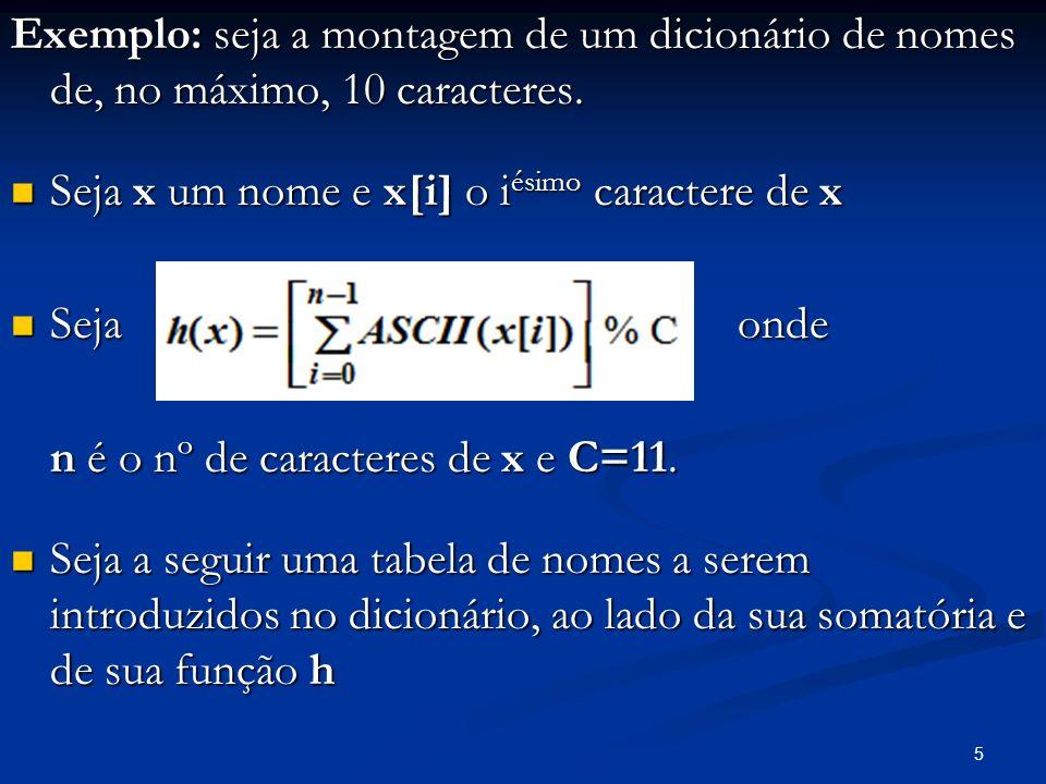 5 Exemplo: seja a montagem de um dicionário de nomes de, no máximo, 10 caracteres. Seja x um nome e x[i] o i ésimo caractere de x Seja x um nome e x[i