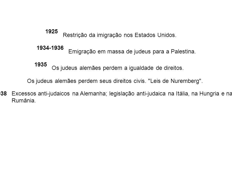1925 Restrição da imigração nos Estados Unidos. 1934-1936 Emigração em massa de judeus para a Palestina. 1935 Os judeus alemães perdem a igualdade de