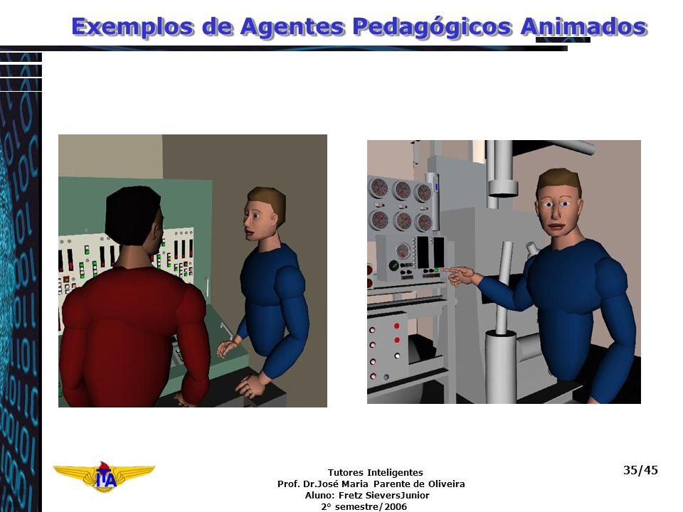 Tutores Inteligentes Prof. Dr.José Maria Parente de Oliveira Aluno: Fretz SieversJunior 2° semestre/2006 35/45 Exemplos de Agentes Pedagógicos Animado