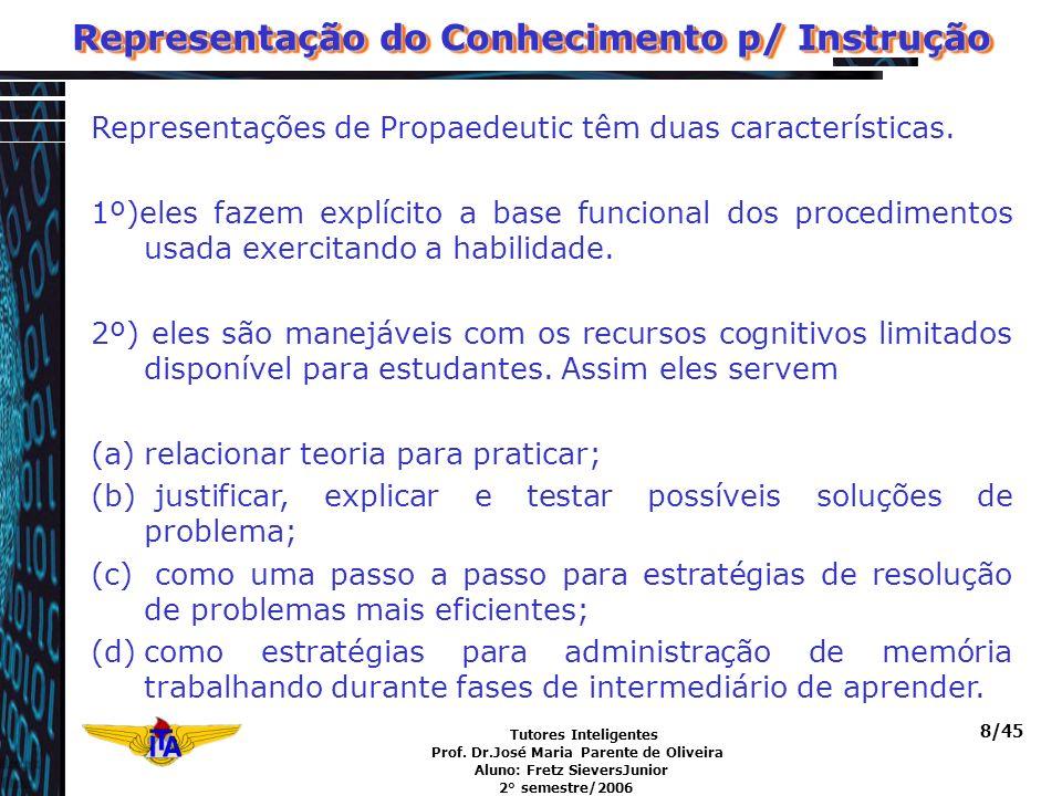 Tutores Inteligentes Prof. Dr.José Maria Parente de Oliveira Aluno: Fretz SieversJunior 2° semestre/2006 8/45 Representação do Conhecimento p/ Instruç