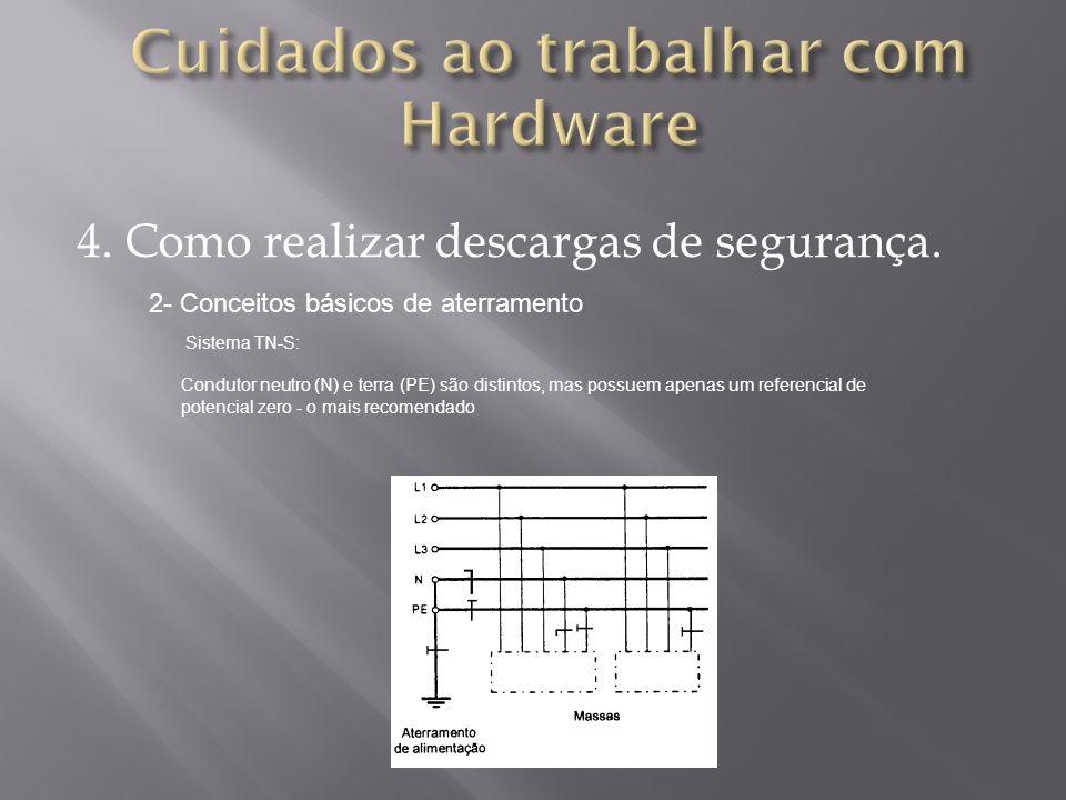 4. Como realizar descargas de segurança. 2- Conceitos básicos de aterramento Sistema TN-S: Condutor neutro (N) e terra (PE) são distintos, mas possuem