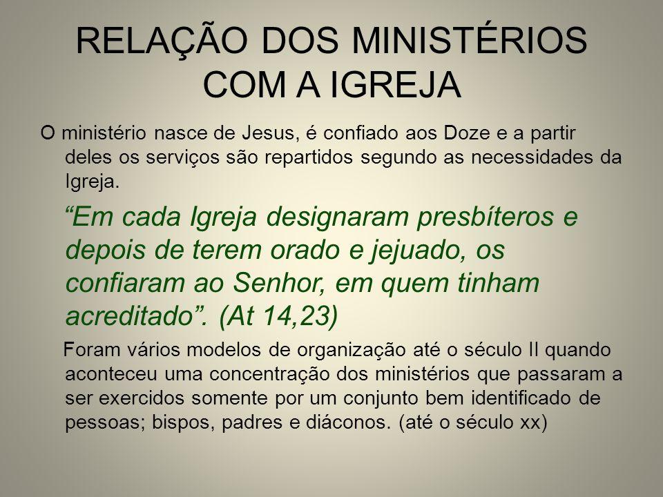 RELAÇÃO DOS MINISTÉRIOS COM A IGREJA O ministério nasce de Jesus, é confiado aos Doze e a partir deles os serviços são repartidos segundo as necessida