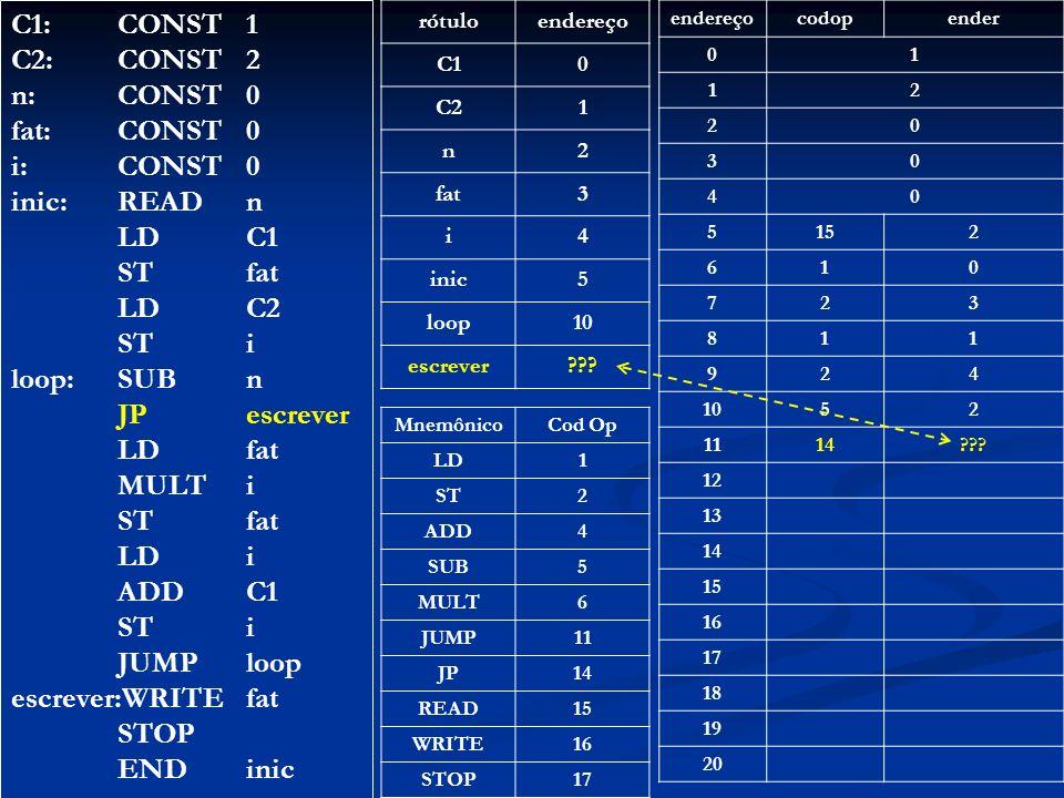 C1:CONST 1 C2:CONST 2 n:CONST 0 fat:CONST 0 i:CONST 0 inic:READ n LD C1 ST fat LD C2 ST i loop:SUB n JP escrever LD fat MULT i ST fat LD i ADD C1 ST i
