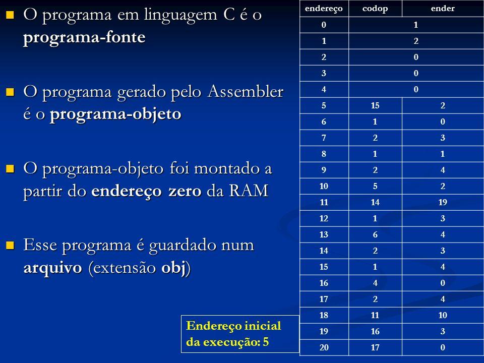 O programa em linguagem C é o programa-fonte O programa em linguagem C é o programa-fonte O programa gerado pelo Assembler é o programa-objeto O progr