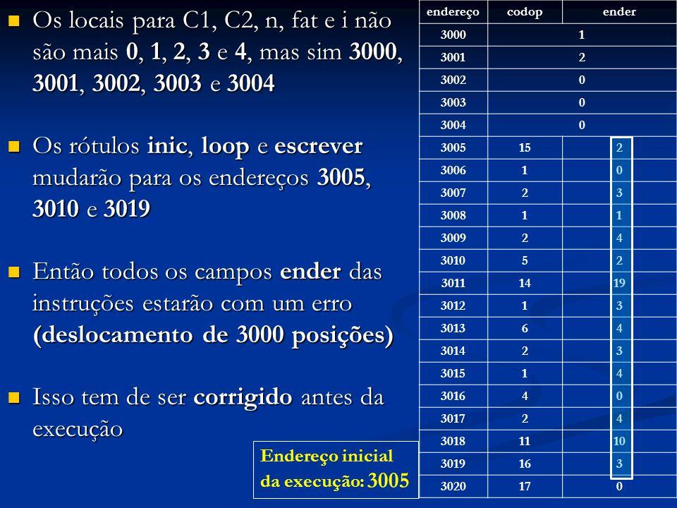 Os locais para C1, C2, n, fat e i não são mais 0, 1, 2, 3 e 4, mas sim 3000, 3001, 3002, 3003 e 3004 Os locais para C1, C2, n, fat e i não são mais 0,