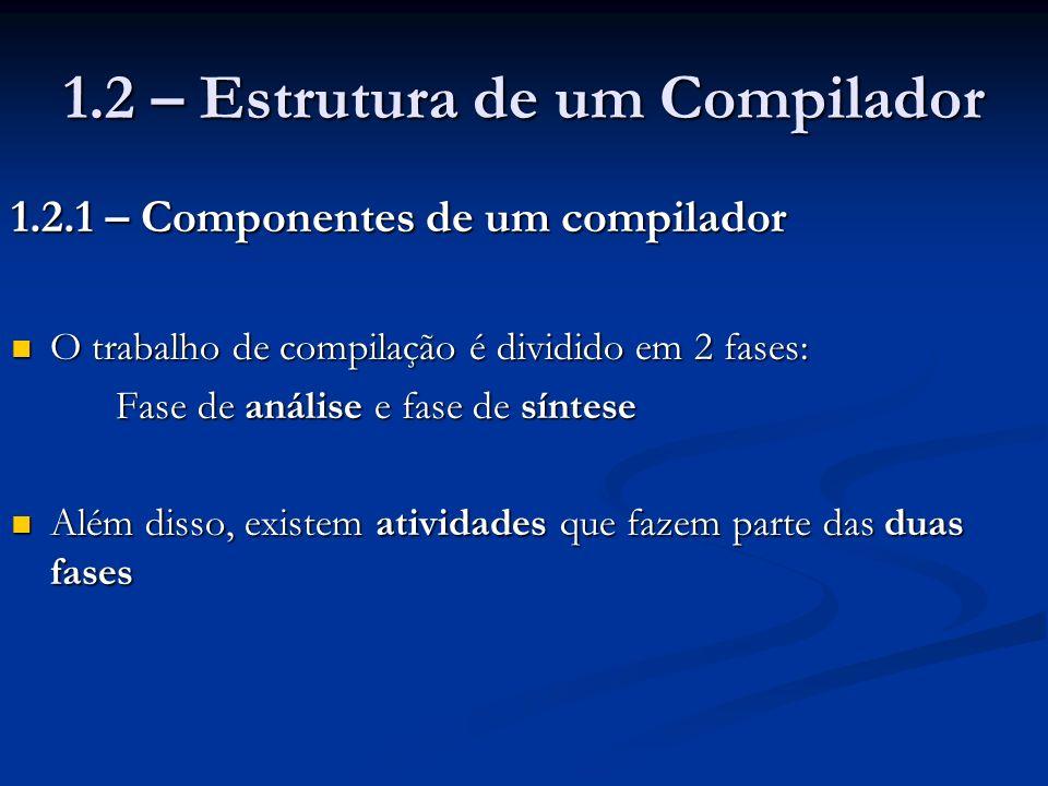 1.2 – Estrutura de um Compilador 1.2.1 – Componentes de um compilador O trabalho de compilação é dividido em 2 fases: O trabalho de compilação é divid