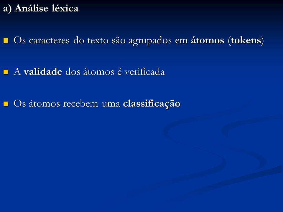 a) Análise léxica Os caracteres do texto são agrupados em átomos (tokens) Os caracteres do texto são agrupados em átomos (tokens) A validade dos átomo