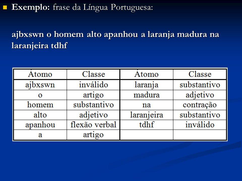 Exemplo: frase da Língua Portuguesa: Exemplo: frase da Língua Portuguesa: ajbxswn o homem alto apanhou a laranja madura na laranjeira tdhf