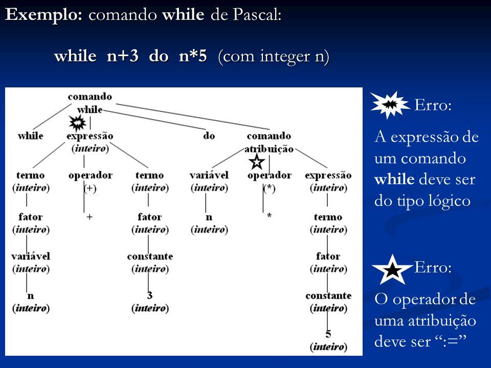 Exemplo: comando while de Pascal: while n+3 do n*5 (com integer n) Erro: O operador de uma atribuição deve ser := Erro: A expressão de um comando whil