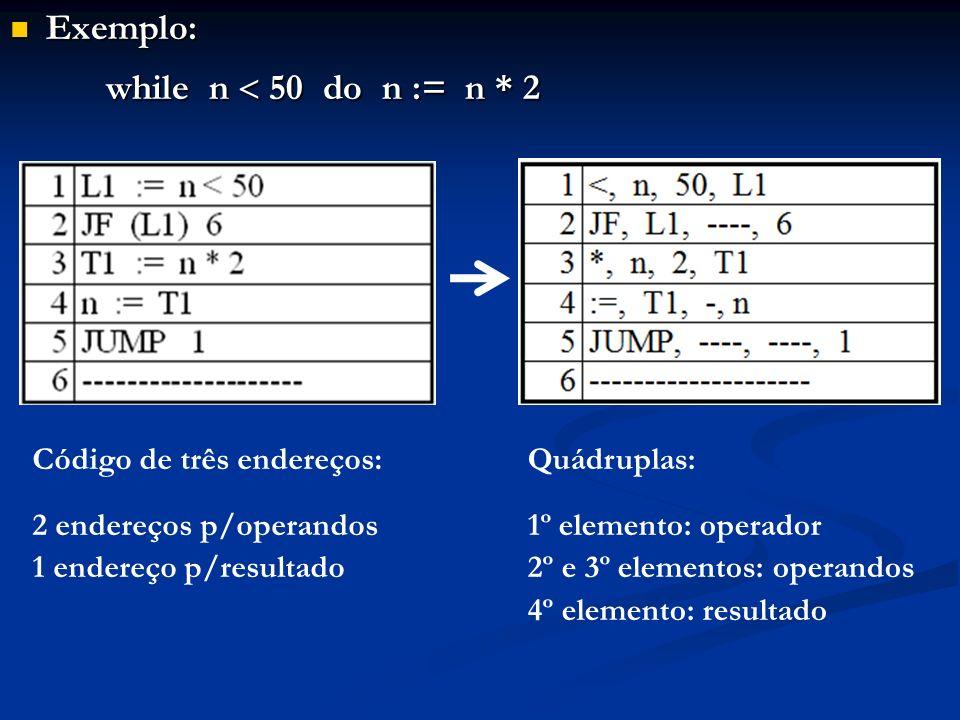 Exemplo: Exemplo: while n 50 do n := n * 2 Quádruplas: 1º elemento: operador 2º e 3º elementos: operandos 4º elemento: resultado Código de três endere