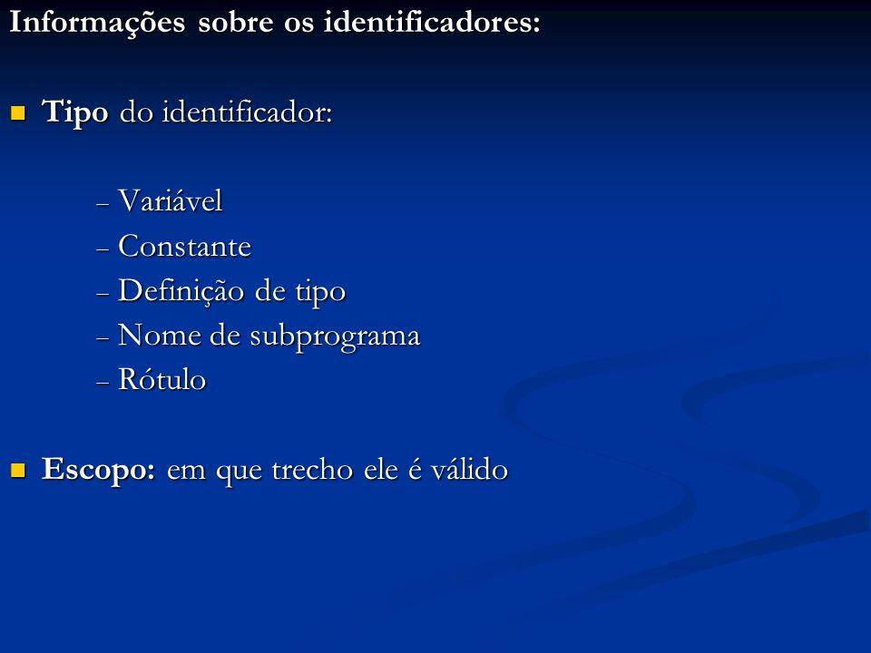 Informações sobre os identificadores: Tipo do identificador: Tipo do identificador: Variável Variável Constante Constante Definição de tipo Definição