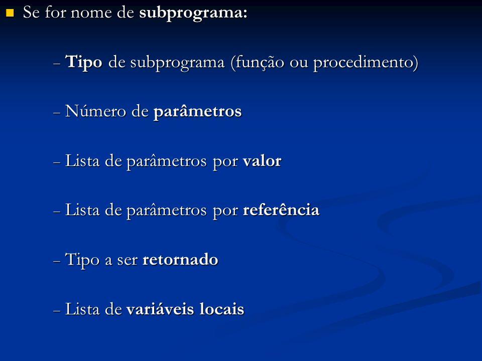 Se for nome de subprograma: Se for nome de subprograma: Tipo de subprograma (função ou procedimento) Tipo de subprograma (função ou procedimento) Núme