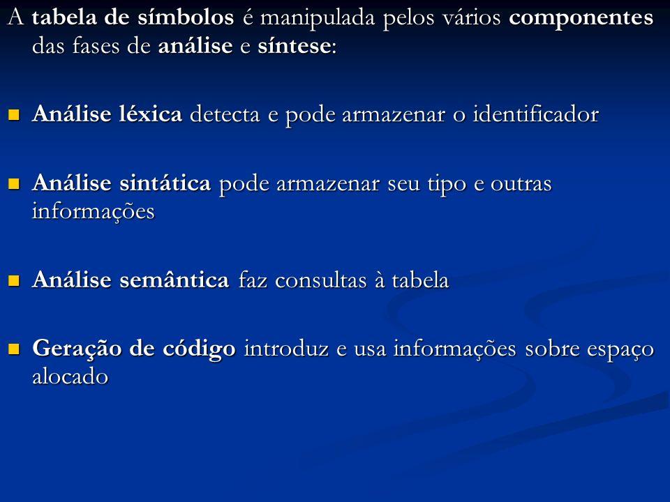 A tabela de símbolos é manipulada pelos vários componentes das fases de análise e síntese: Análise léxica detecta e pode armazenar o identificador Aná
