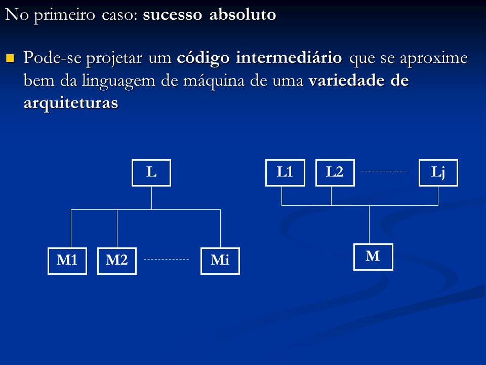 No primeiro caso: sucesso absoluto Pode-se projetar um código intermediário que se aproxime bem da linguagem de máquina de uma variedade de arquitetur