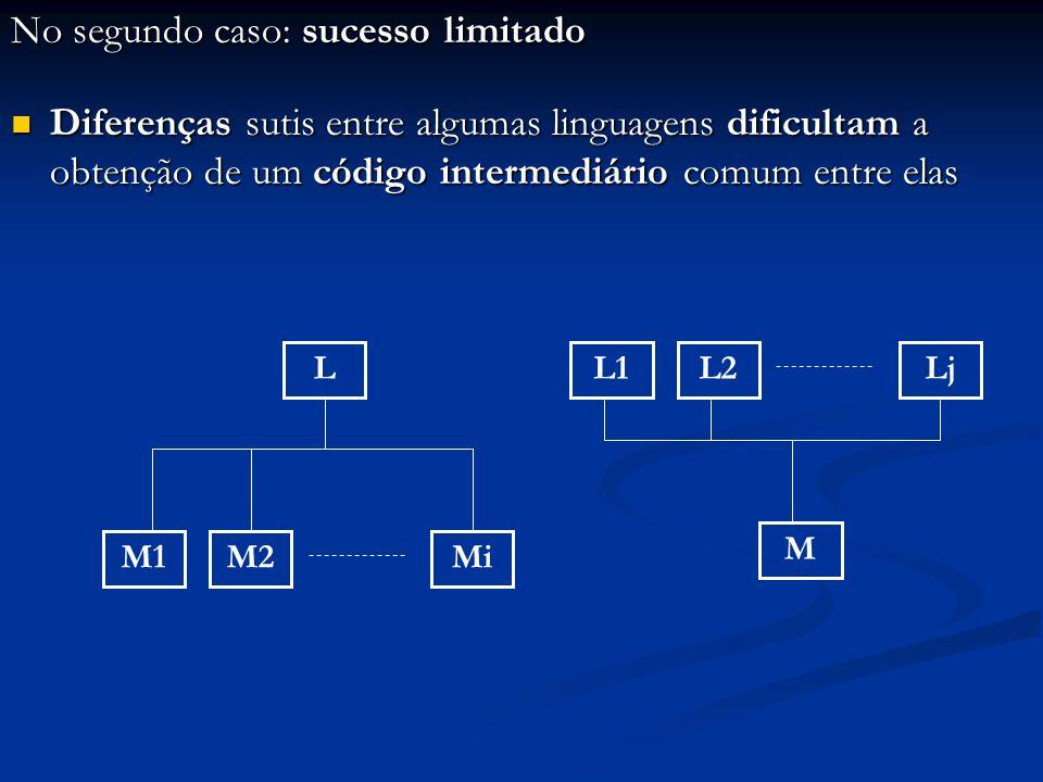 No segundo caso: sucesso limitado Diferenças sutis entre algumas linguagens dificultam a obtenção de um código intermediário comum entre elas Diferenç