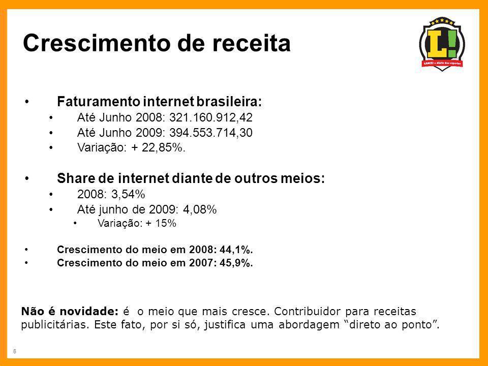 6 Crescimento de receita Faturamento internet brasileira: Até Junho 2008: 321.160.912,42 Até Junho 2009: 394.553.714,30 Variação: + 22,85%. Share de i