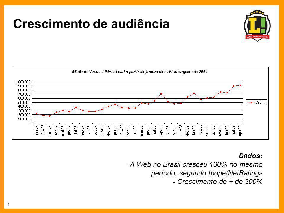 7 Dados: - A Web no Brasil cresceu 100% no mesmo período, segundo Ibope/NetRatings - Crescimento de + de 300% Crescimento de audiência