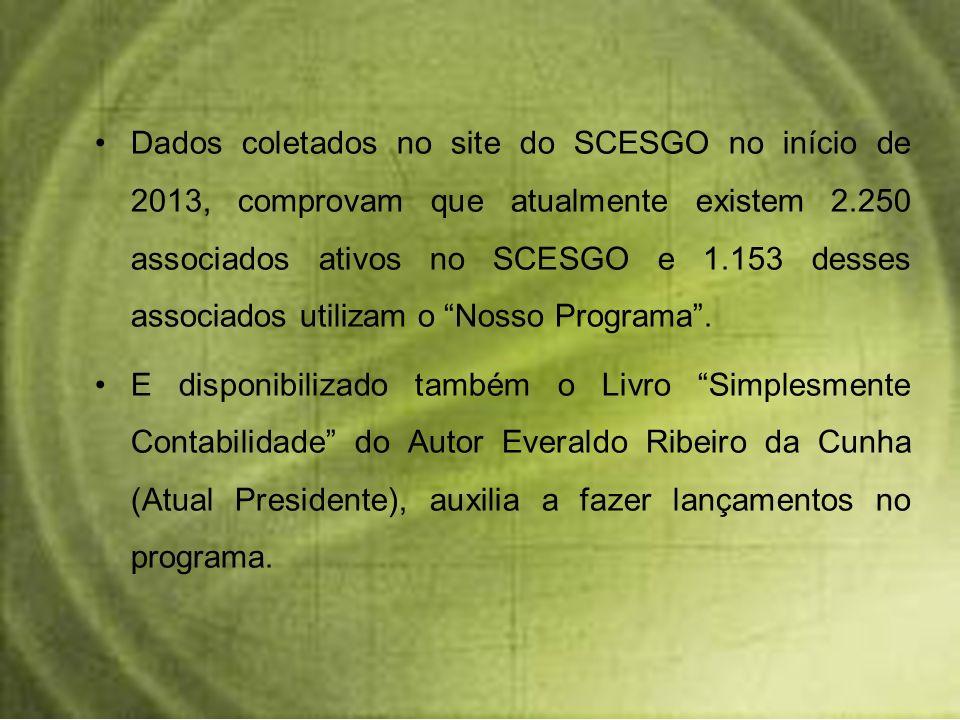 Dados coletados no site do SCESGO no início de 2013, comprovam que atualmente existem 2.250 associados ativos no SCESGO e 1.153 desses associados util