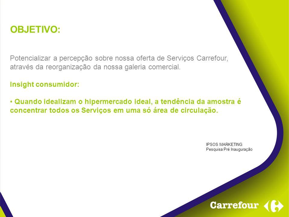 Potencializar a percepção sobre nossa oferta de Serviços Carrefour, através da reorganização da nossa galeria comercial.