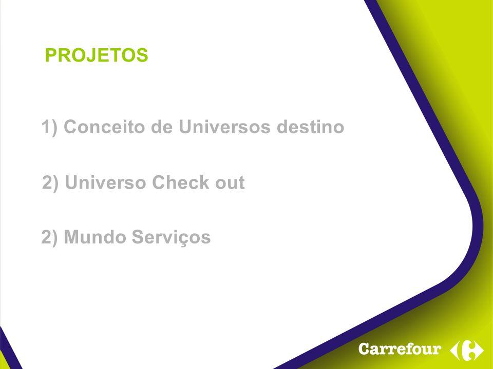 1) Conceito de Universos destino 2) Universo Check out 2) Mundo Serviços PROJETOS