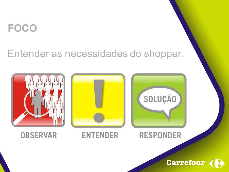 FOCO Entender as necessidades do shopper.