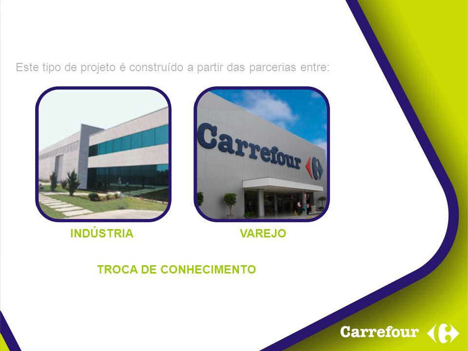 Este tipo de projeto é construído a partir das parcerias entre: INDÚSTRIAVAREJO TROCA DE CONHECIMENTO