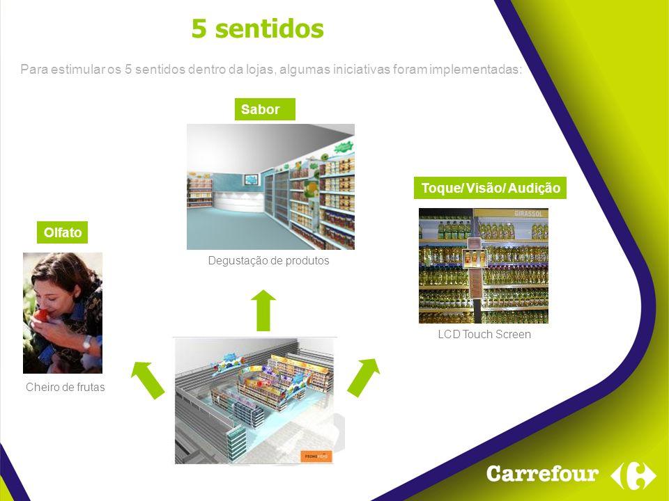 Para estimular os 5 sentidos dentro da lojas, algumas iniciativas foram implementadas: Olfato Sabor Toque/ Visão/ Audição Degustação de produtos LCD Touch Screen Cheiro de frutas 5 sentidos