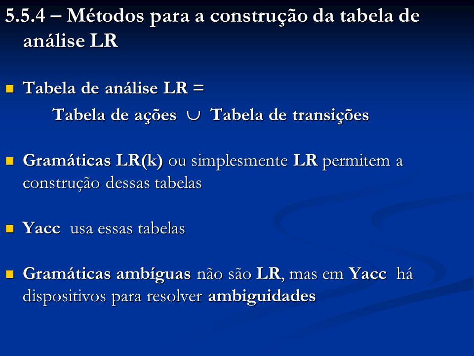 * e 1 inicial E e8e8 e2e2 E e9e9 e 15 T e 18 + e3e3 T e 10 e4e4 T e 11 e 16 F e 19 * e5e5 F e 12 e6e6 ( e 13 e 17 ) e 20 E e7e7 id e 14 p/ e 4 p/ e 5 p/ e 6 p/ e 7 p/ e 2 p/ e 3 e 1 e 2 e 3 e 4 e 5 e 6 e 7 I 0 - inicial Transições de I 2 por * e8e9e8e9 I1I1 e 10 e 11 I2I2 E T e 12 e 14 I3I3 I5I5 e 13 e 2 e 3 e 4 e 5 e 6 e 7 I4I4 e 15 e 4 e 5 e 6 e 7 I6I6 F id ( + e 16 e 6 e 7 I7I7
