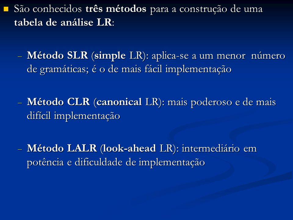 Métodos SLR (simple LR), CLR (canonical LR) e LALR (look-ahead LR): O segundo e o terceiro método usam os mesmos princípios do primeiro e acrescentam a esse informações sobre os átomos seguintes do que está em análise O segundo e o terceiro método usam os mesmos princípios do primeiro e acrescentam a esse informações sobre os átomos seguintes do que está em análise O terceiro método é uma simplificação do segundo, diminuindo muito a memória gasta no processo O terceiro método é uma simplificação do segundo, diminuindo muito a memória gasta no processo É o mais usado na prática É o mais usado na prática Yacc usa o método LALR Yacc usa o método LALR