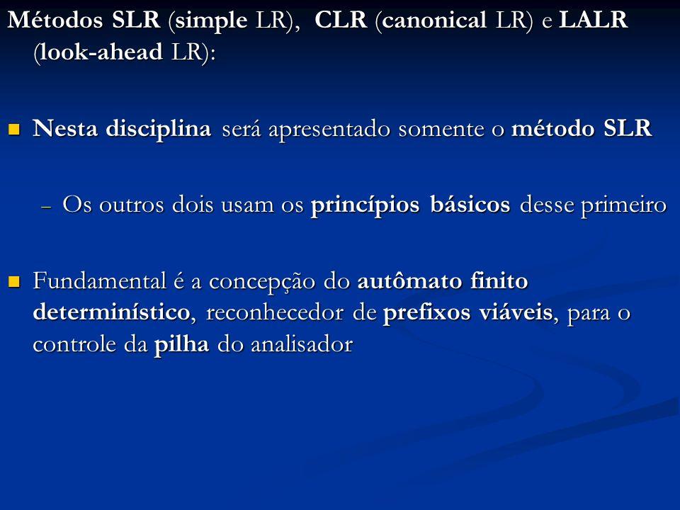 Os métodos CLR e LALR exploram as duas alternativas desse conflito Na alternativa de redução, Pilha Entrada fica: Há casos em que βA não contém asa e βAa não é viável, ou seja, não pode reduzir nem deslocar Então a hipótese da redução de para A pode ser descartada e o conflito detectado pelo método SLR não é real β αβ α a _ _ _ _ Pilha Entrada β Aβ A a _ _ _ _ Pilha Entrada